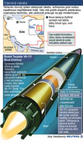 Íránská raketa