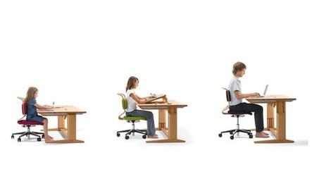 pot ebujete chytr st l pro prv ky i teenagery grafiky. Black Bedroom Furniture Sets. Home Design Ideas